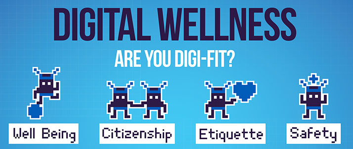 Digital Wellness - Are You Digi-Fit? Wellness - Citizenship - Etiquette - Safety.
